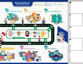 #48 untuk Illustrate an A3-One-Page Hackathon Poster oleh Tins11
