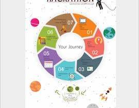 #46 untuk Illustrate an A3-One-Page Hackathon Poster oleh ahmed7najih