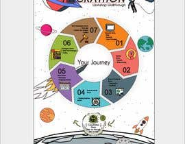 #61 for Illustrate an A3-One-Page Hackathon Poster by ahmed7najih