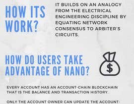 #1 for Create an infographic about a cryptocurrency by ariana949