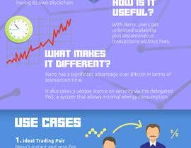 #3 for Create an infographic about a cryptocurrency by MadeleineSangoi