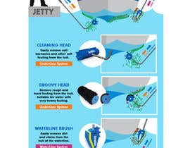 #5 for Infographics of our Marine products - How it works and benefits by richardwct