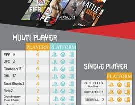 #29 , Design a menu card for Game studio 来自 ArnobDey