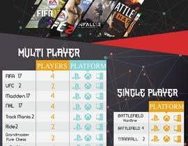 #32 , Design a menu card for Game studio 来自 ArnobDey