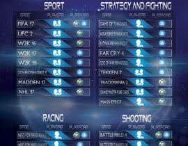 #46 , Design a menu card for Game studio 来自 JeanpoolJauregui