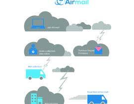 #8 for Design a How it works by almaktoom
