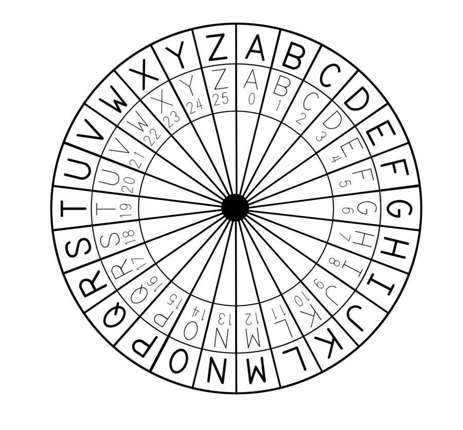 modified caesar cipher program in c++