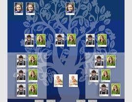 Nro 52 kilpailuun Creative layout of Genealogical Tree - A1 size käyttäjältä ConceptGRAPHIC