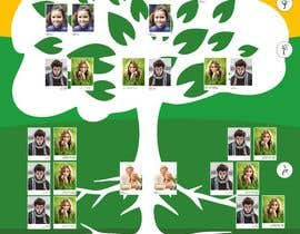 #72 cho Creative layout of Genealogical Tree - A1 size bởi akgraphicde