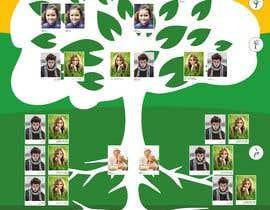 Nro 72 kilpailuun Creative layout of Genealogical Tree - A1 size käyttäjältä akgraphicde