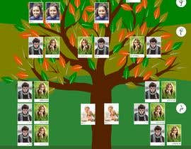 #77 cho Creative layout of Genealogical Tree - A1 size bởi akgraphicde