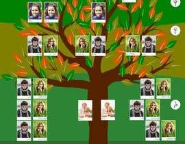 Nro 77 kilpailuun Creative layout of Genealogical Tree - A1 size käyttäjältä akgraphicde