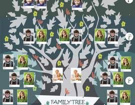 #57 cho Creative layout of Genealogical Tree - A1 size bởi mizhtien