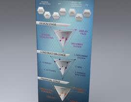 #10 for Design a roll-up to print af mariajarocinska