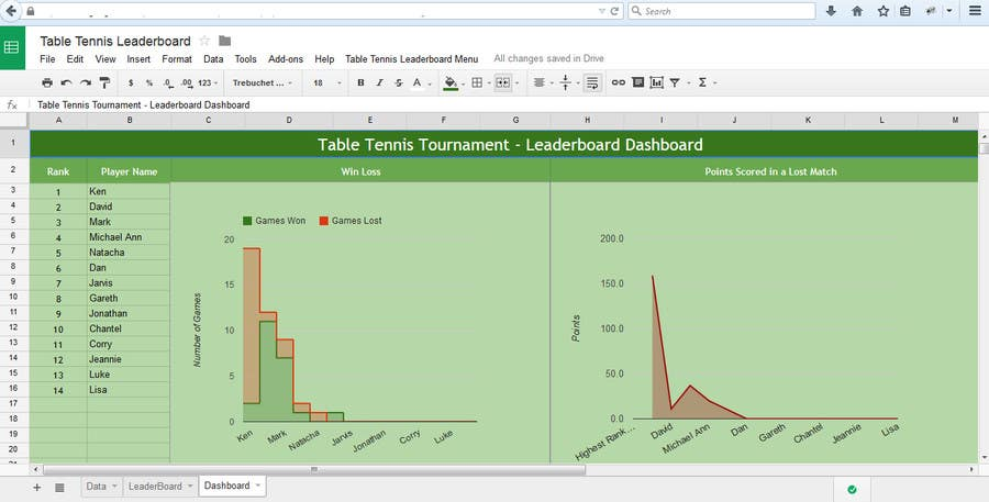 Contest Entry 3 For Ping Pong Leaderboard Statistics In Google Sheets