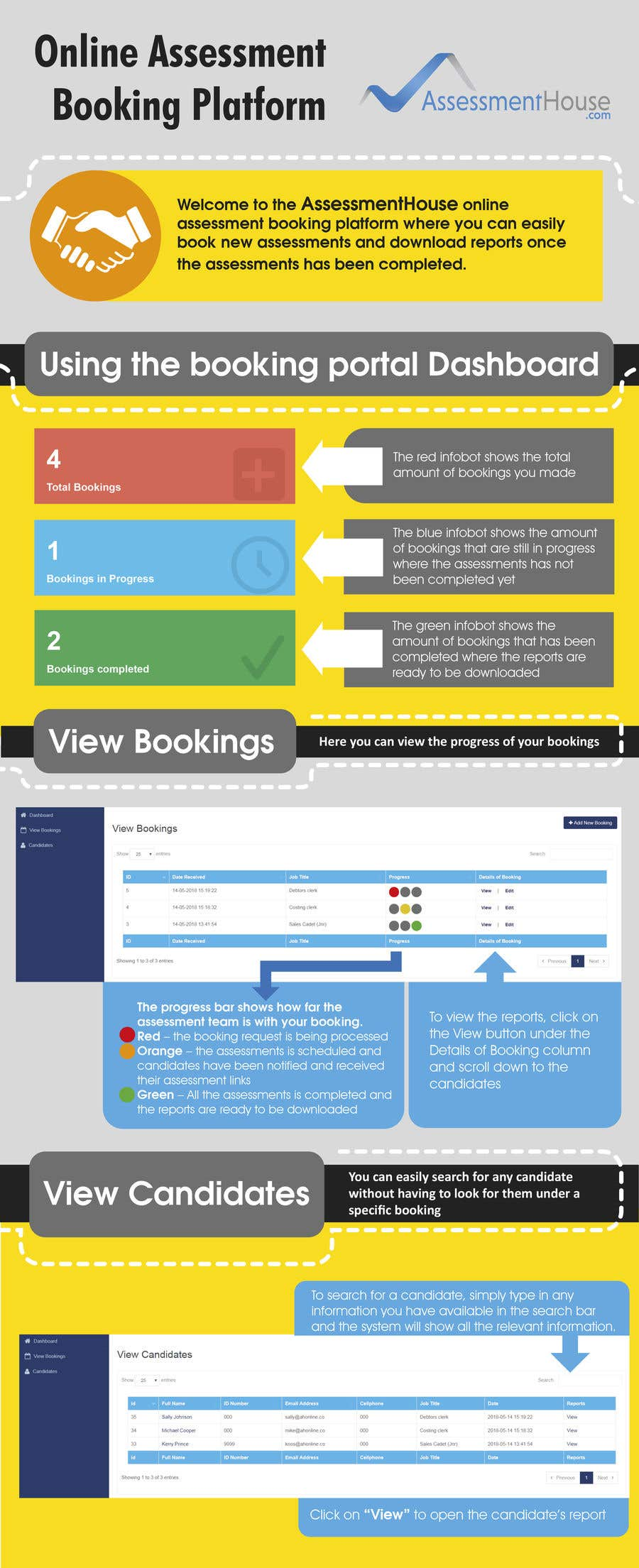 Entry #4 by Aneibis for Create inforgraph for booking system