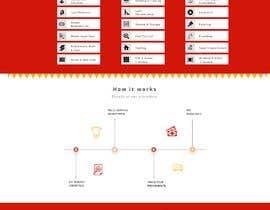 Nro 29 kilpailuun Mockup Redesign of existing Website käyttäjältä Dineshaps