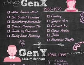 #11 untuk Fun Infographic Style Menu for Fudge Store oleh mishrapeekay
