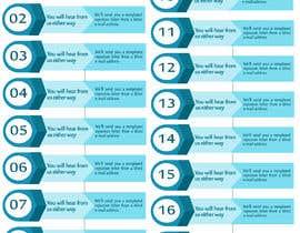 #39 pentru I need infographic designed de către jhosser