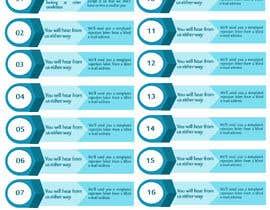 #43 pentru I need infographic designed de către jhosser