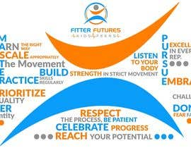 #11 for Word Cloud Wall Art for a Gym by d3stin