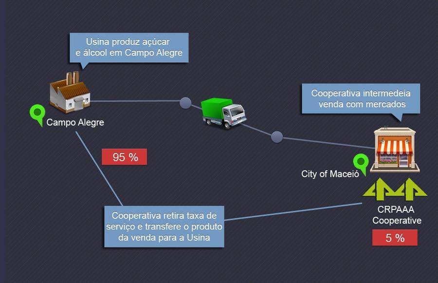 #17 for Graphic Design for Município de Campo Alegre by McFOX