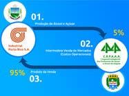 Contest Entry #27 for Graphic Design for Município de Campo Alegre