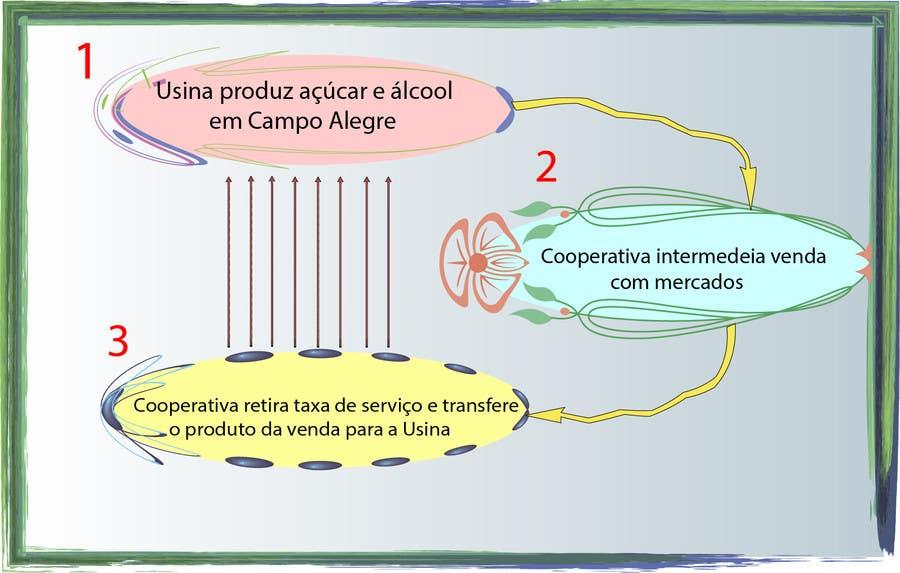 #14 for Graphic Design for Município de Campo Alegre by lhabit