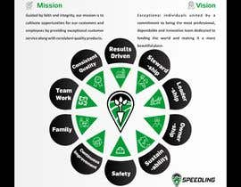 #77 for Speedling Mission Vision and Values Design by jamiu4luv