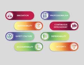 #17 untuk Design logos/pictures for our companies values oleh bayuadi17