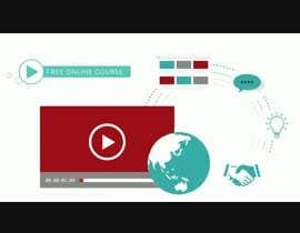 #11 cho Animated YouTube Video Ad bởi varunbw