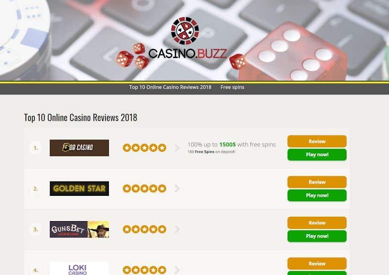Best online casino signup bonuses, Bonos sin deposito