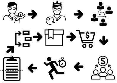 Gambar                             Scrum Symbols