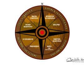 #13 для Design a model diagram від littlenaka