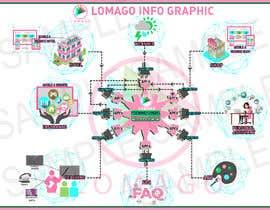 #12 pentru design a infographic de către sitifatimah84