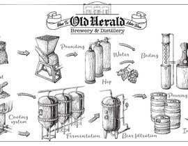 #52 for Brewing and Distilling Illustration by eling88