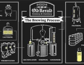 #32 for Brewing and Distilling Illustration by desingero