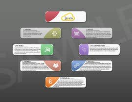 #1 for Creative Infographic Design /Iconography af Mynulislam1