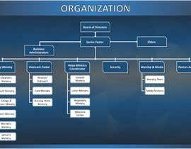 #9 for Design of professional looking Organizational Chart in Microsoft PowerPoint or Word by AfiqahAmat