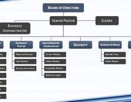 #27 for Design of professional looking Organizational Chart in Microsoft PowerPoint or Word by uzziel08