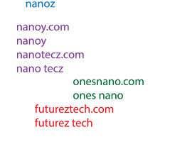 #4 สำหรับ Brand name and domain name for creative premium products โดย sharif106