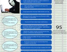 #5 for Infographic for web audit / pentesting service af ROMANBD6
