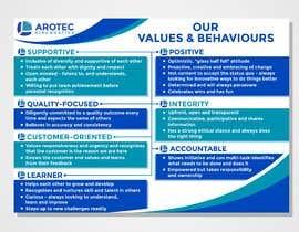 gbeke tarafından Company Values and Behaviours Image for printing için no 18