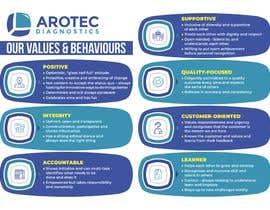 prngfx tarafından Company Values and Behaviours Image for printing için no 15