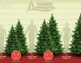 #5 for Christmas Tree Sizing Guide af Ahsanhabibafsari