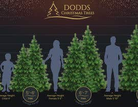 nº 10 pour Christmas Tree Sizing Guide par noparsley