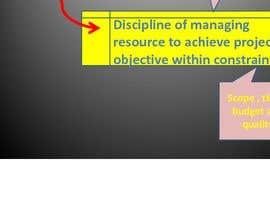 nº 16 pour Just 2 PowerPoint Slides par SondosMRefai