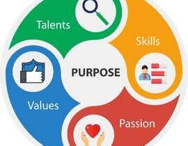 #32 untuk I need a new diagram for life purpose oleh MDSUHAILK