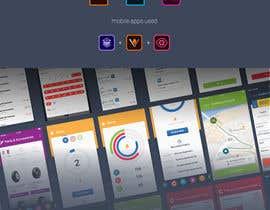 #247 za Show us what you've made on Freelancer.com! od cbastian19