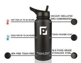 #11 for product Infograph for a water bottle by himelrafi101